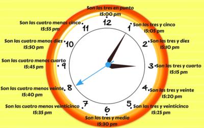 La hora en español – ¿Qué hora es?