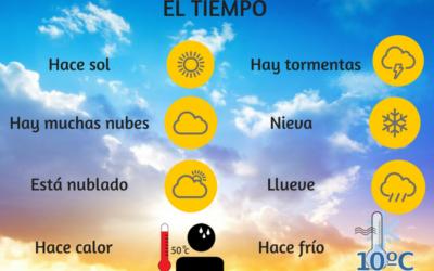 El clima – describe el clima de estos lugares