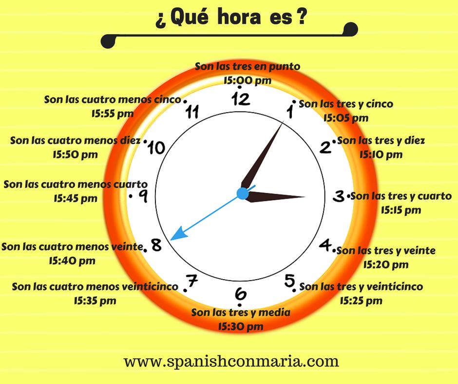La Hora En Espa 241 Ol 191 Qu 233 Hora Es Spanish Con Maria