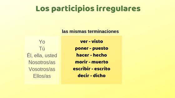 Copy of Copy of Las conjugaciones (1)
